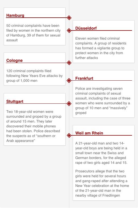 attacks2