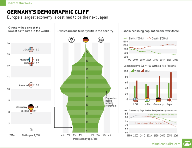 germany-demographic-cliff-chart